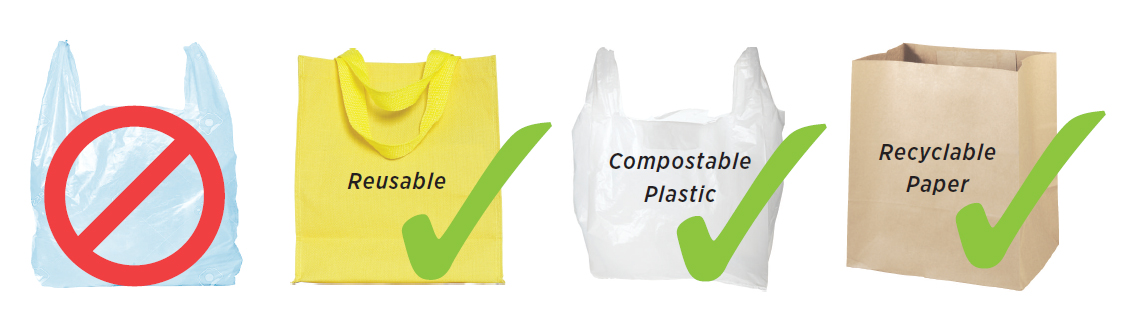 should we use punishment or positive reinforcement to lower peoples consumption of plastic bags People use food as a reward and withhold it as a punishment (fuchs 1989) they give food as an expression of sympathy and support when a friend is ill or suffers a.
