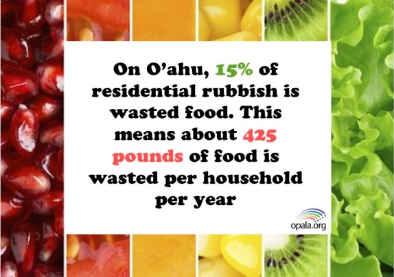 Oahu residents fact